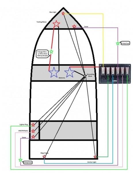 Lowe Boat Wiring Diagram from www.tankbig.com