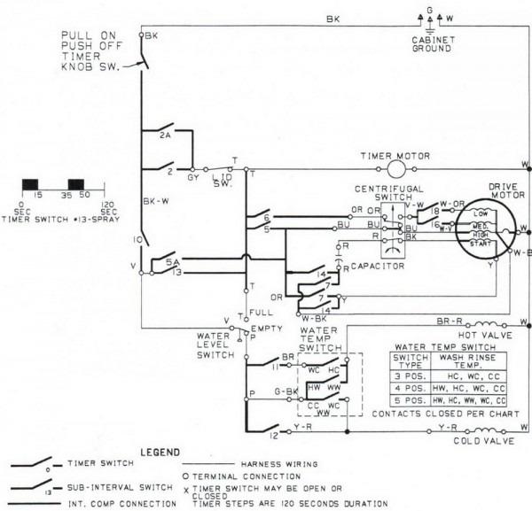 Kitchenaid Dishwasher Wiring Diagram