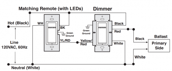 Ballast Wiring Diagram On Way Switch Wiring Diagram With Dimmer 3