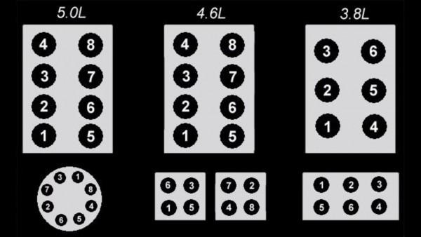 Ford Firing Order 5 0,4 6,3 8,3 9,4 9,7 5,5 8,5 4