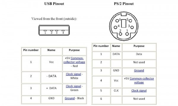 Ps2 To Usb Cable Diagram