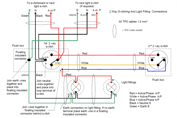 How To Wire A Two Way Light Switch Diagram