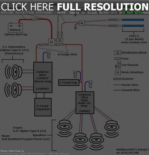 Power Amp Wiring Diagram