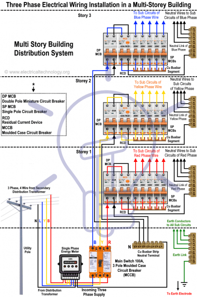 Distribution Transformer Wiring Diagram