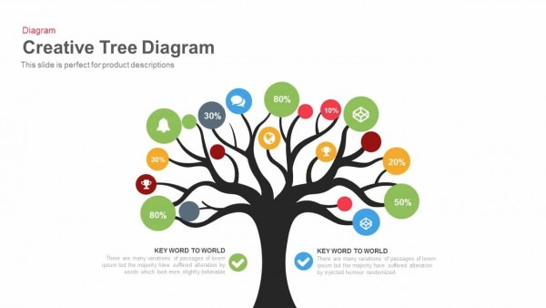 🌴 Tree Diagram Powerpoint Template And Keynote Slide