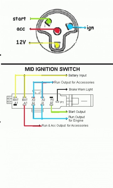 Vw Ignition Switch Wiring Diagram from www.tankbig.com