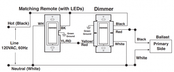 Lutron 3 Way Wiring Diagram Led
