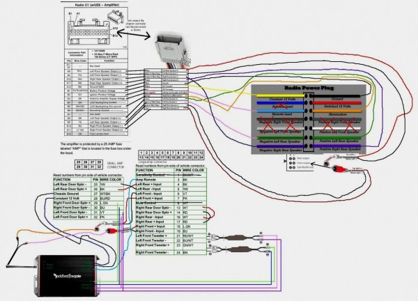 wiring diagram for pioneer fh x700bt  xj fuse box layout