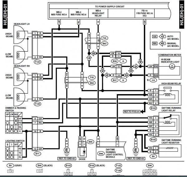Wiring Diagram Likewise Subaru Wiring Diagram Further Impreza Wrx