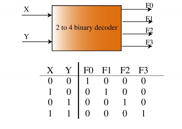 Optcircuit  An Optimization Based Method For Computational Design