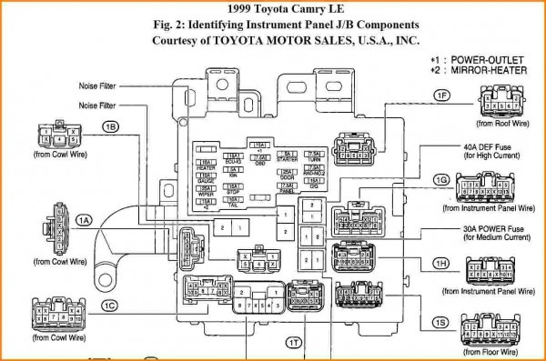 96 Toyota Avalon Fuse Diagram  U2013 Car Wiring Diagram
