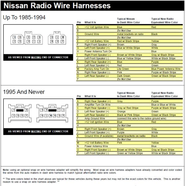 Nissan Murano Radio Wiring