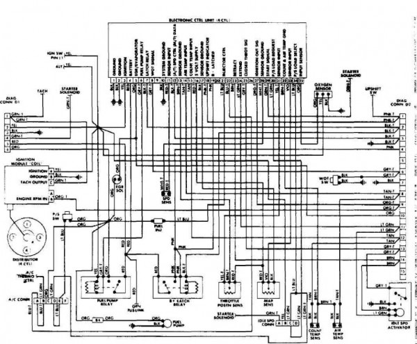 Wiring Diagram 1999 Jeep Wrang