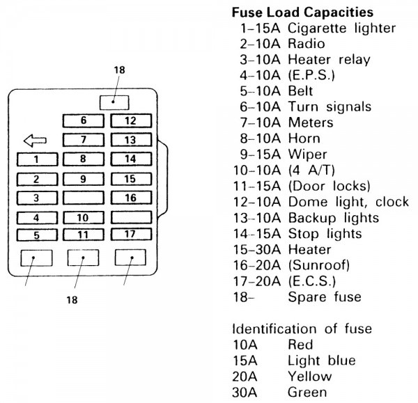 1996 Mitsubishi Eclipse Wiring Diagram