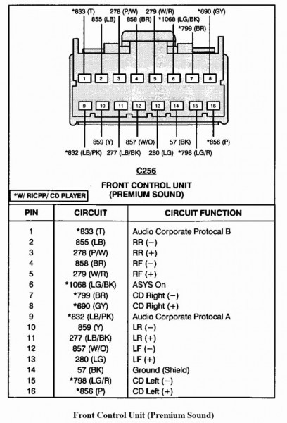2000 Ford F250 Radio Wiring Diagram