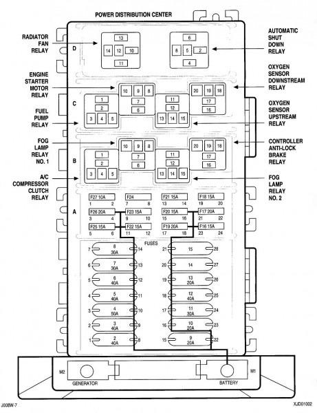 1995 Jeep Grand Cherokee Limited Fuse Box Diagram