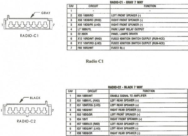 1995 jeep grand cherokee stereo wiring diagram