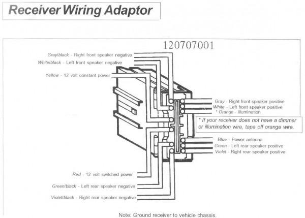 Diagram Mitsubishi Car Stereo Wiring Diagram 1991 Eclipse Full Version Hd Quality 1991 Eclipse Diagramcapitalpartners Esthaonnatation Fr