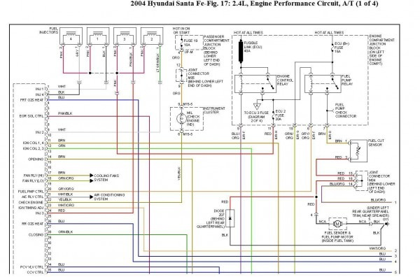 DIAGRAM] Hyundai Santa Fe Monsoon Wiring Diagram FULL Version HD Quality Wiring  Diagram - DIAGRAMAMEDIA.PARTIRUNAN.FR  diagramamedia.partirunan.fr