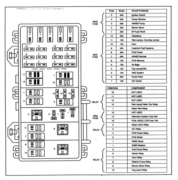 2005 Nissan Sentra Fuse Box Diagram