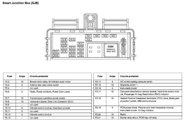 08 Mustang Fuse Box Diagram