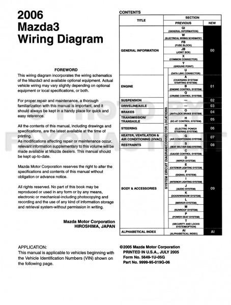 Mazda Wiring Diagrams Online