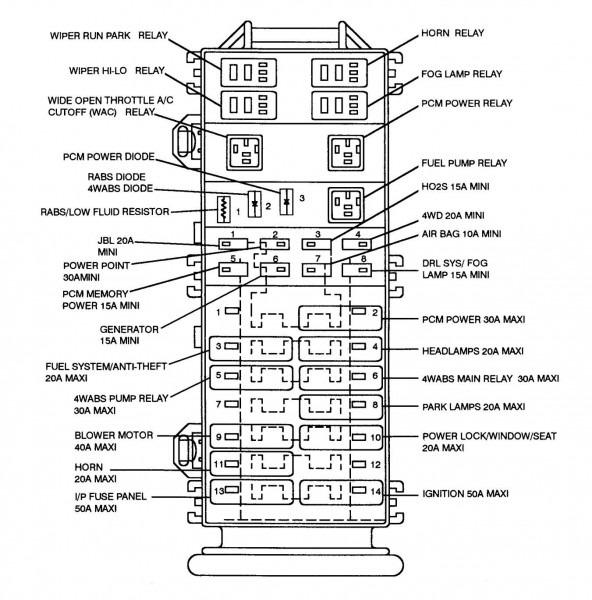 97 Ranger Fuse Box Diagram