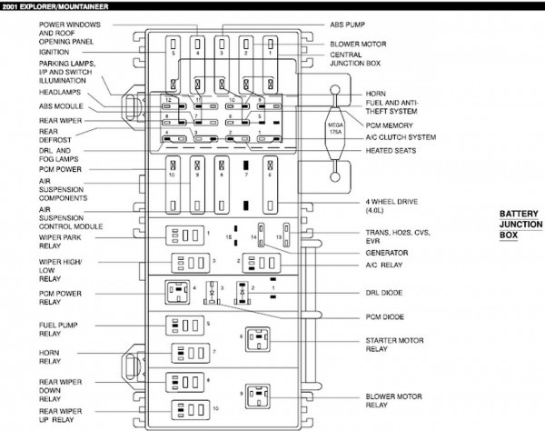 Ford Explorer Sport Fuse Box Diagram