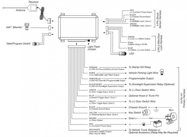 DIAGRAM] Viper 5704v Wiring Diagram FULL Version HD Quality Wiring Diagram  - WIRETSX1.SPORTAMORT.DEDiagram Database