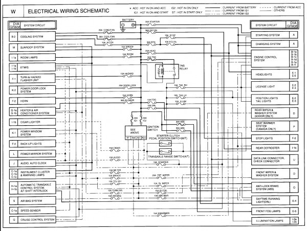 1997 Kia Sephia Wiring Diagram - Wiring Diagram
