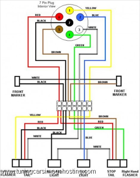 Tractor Trailer Wiring Diagram