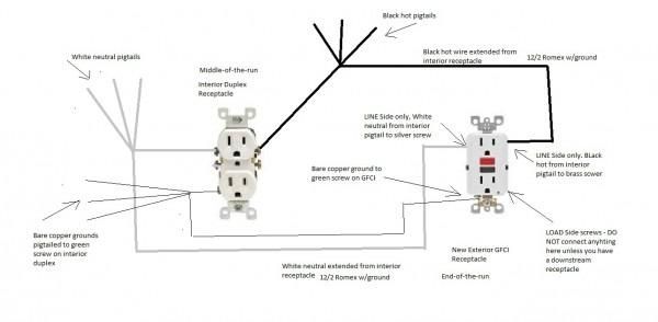 Gfci Wiring Diagram Feed Through Method