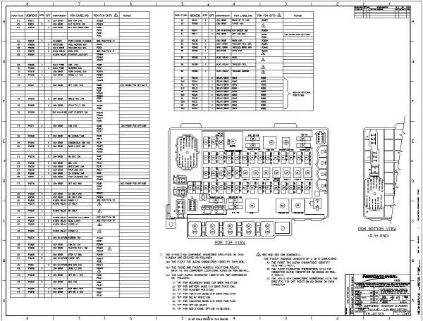2000 Freightliner Fl70 Fuse Box Diagram