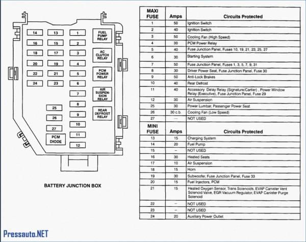 Ford Fusion Fuse Diagram