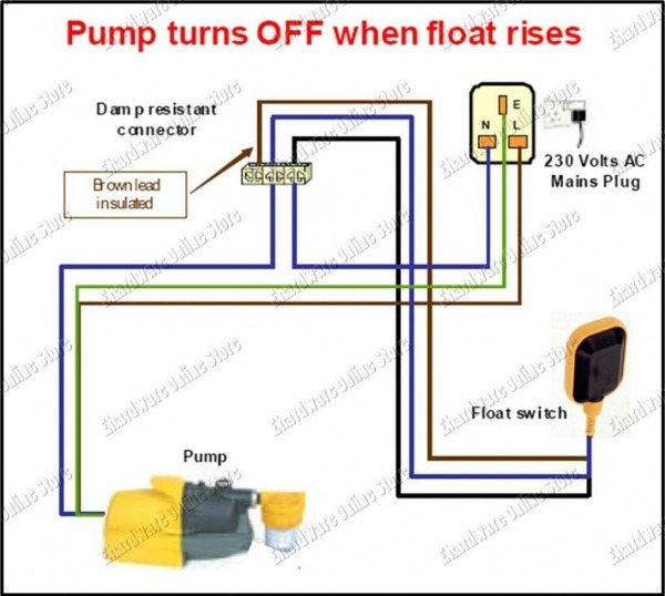 Hvac Float Switch Wiring