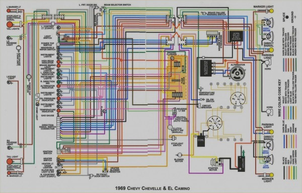 Painless Wiring Harness Diagram Horn