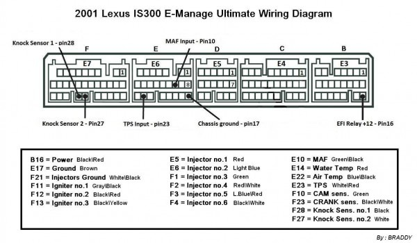 1999 Lexus Sc300 Ecu Pinout