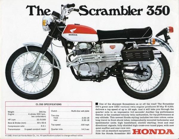 Honda Cl350 History
