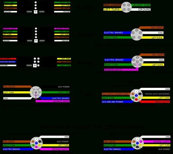6 Pole Square Trailer Wiring Diagram