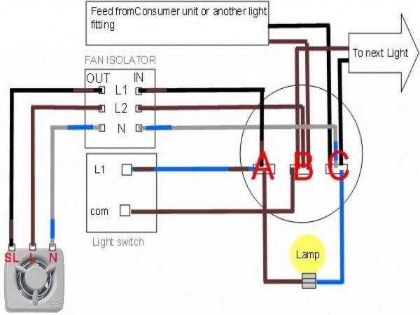 Difference Between Permanent Live And Switched Wiring Diagram For