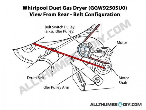 Whirlpool Duet Ggw9250su0