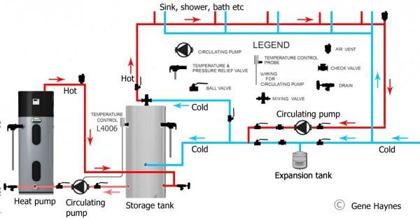 Water Heater Storage Tank Piping Diagrams
