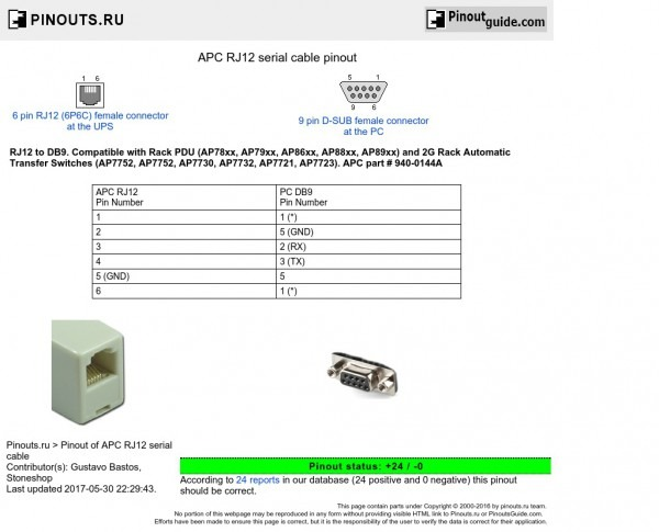 Apc Rj12 Serial Cable Pinout Diagram @ Pinouts Ru