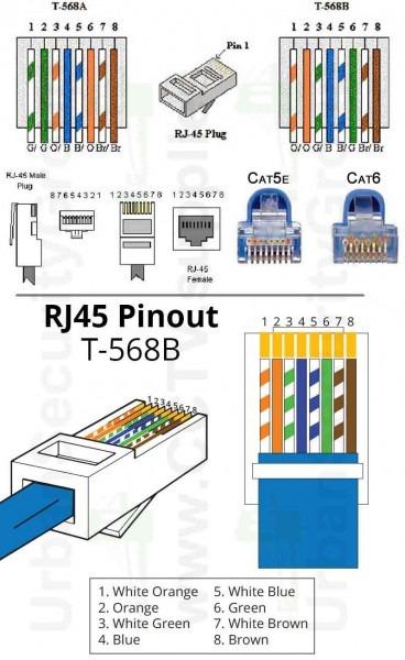 Cat 5 Cable Termination Diagram