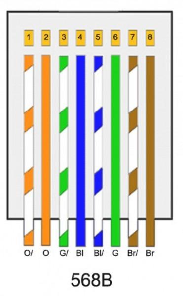 Cat5 Cable Diagram