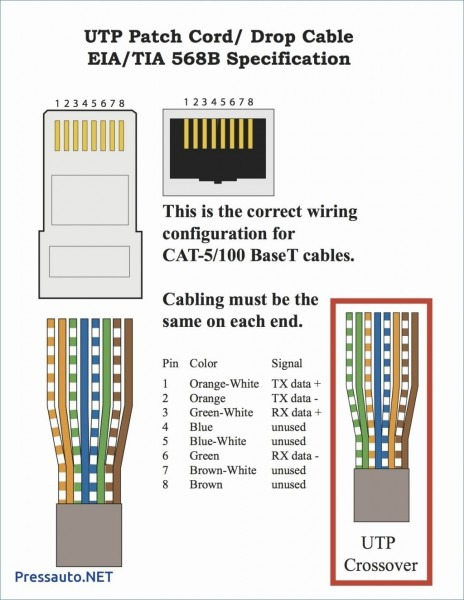 Cat 6 Vs Cat 5 Wiring Diagram