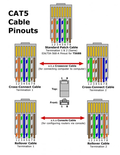Cat5 Rj45 Socket Wiring Diagram