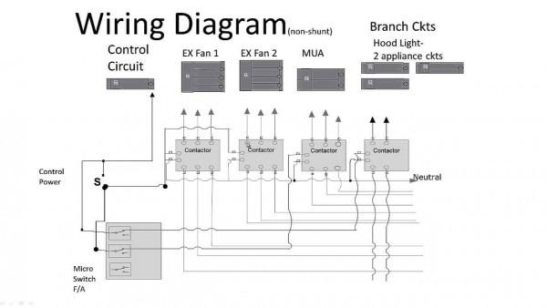 Circuit Box Diagram