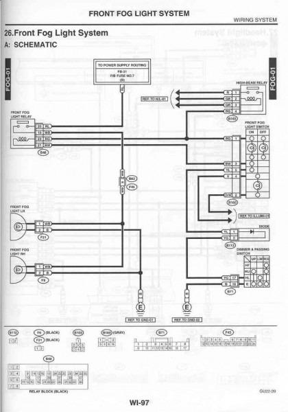 Subaru Headlight Wiring Diagram