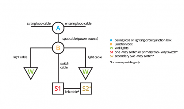 Wiring Diagram For Wall Light Switch